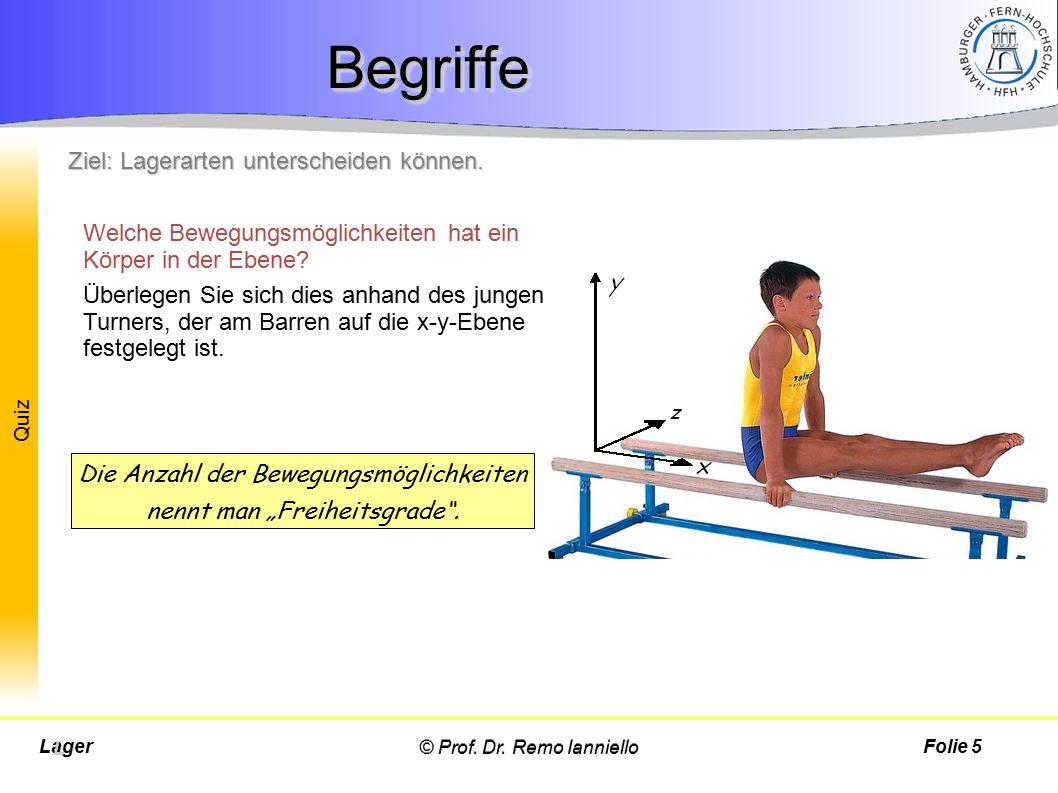 Quiz © Prof. Dr. Remo IannielloLagerFolie 5 BegriffeBegriffe Welche Bewegungsmöglichkeiten hat ein Körper in der Ebene? Überlegen Sie sich dies anhand