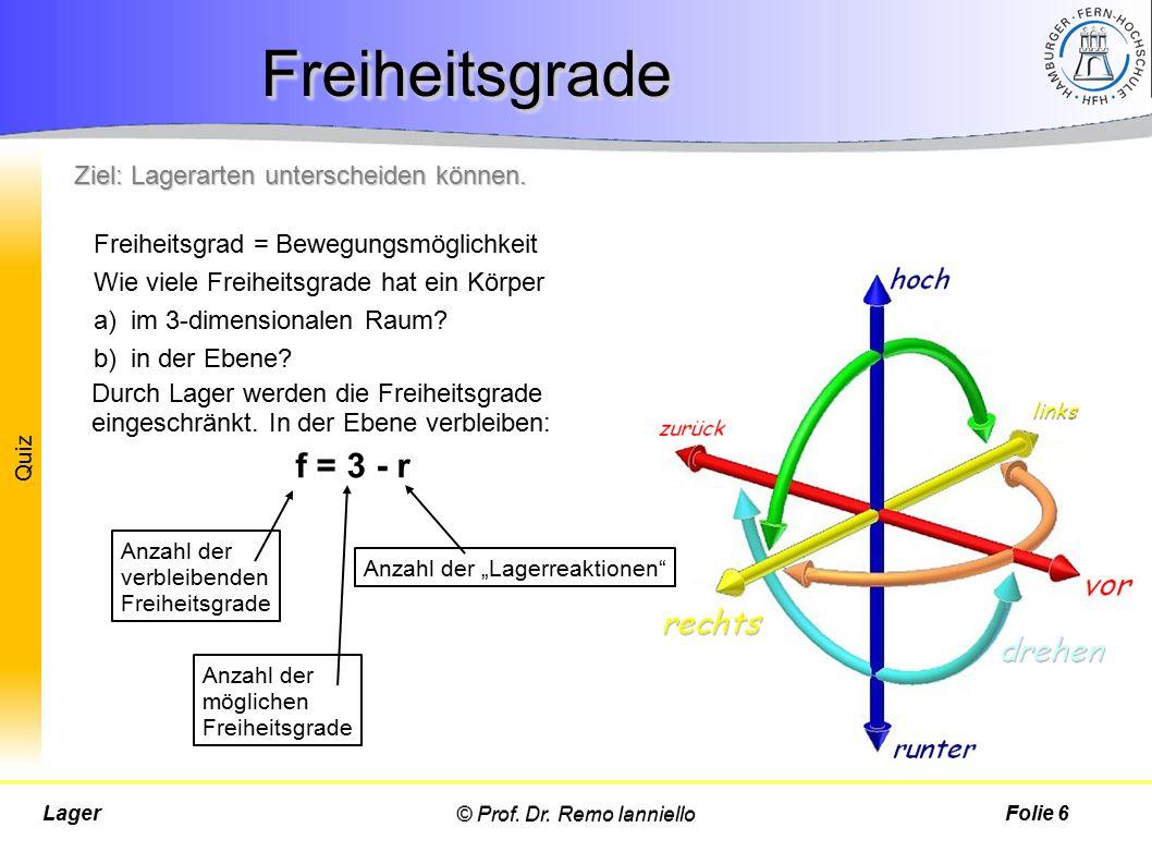 Quiz Freiheitsgrad = Bewegungsmöglichkeit Wie viele Freiheitsgrade hat ein Körper a)im 3-dimensionalen Raum? b)in der Ebene? © Prof. Dr. Remo Ianniell