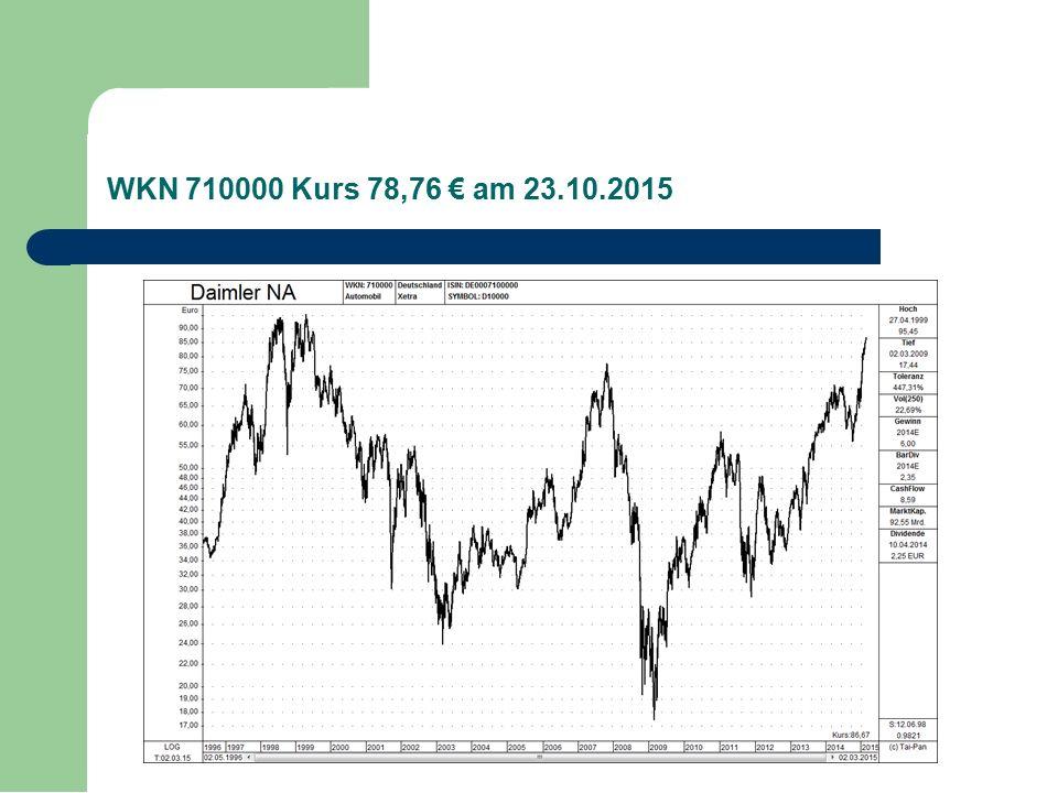 WKN 710000 Kurs 78,76 € am 23.10.2015