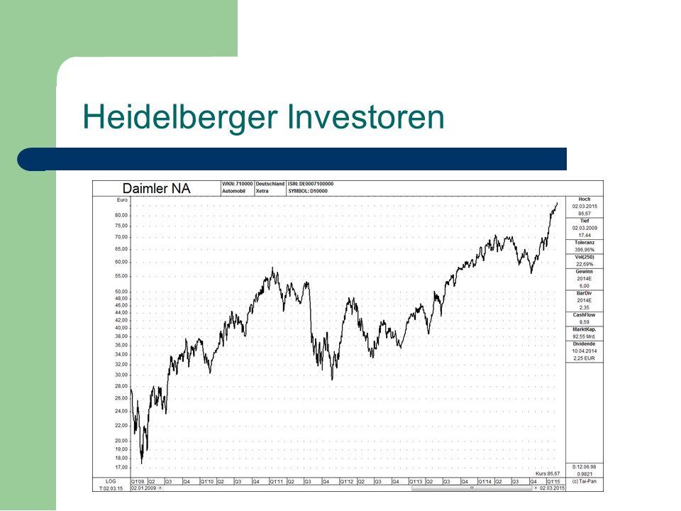 Heidelberger Investoren