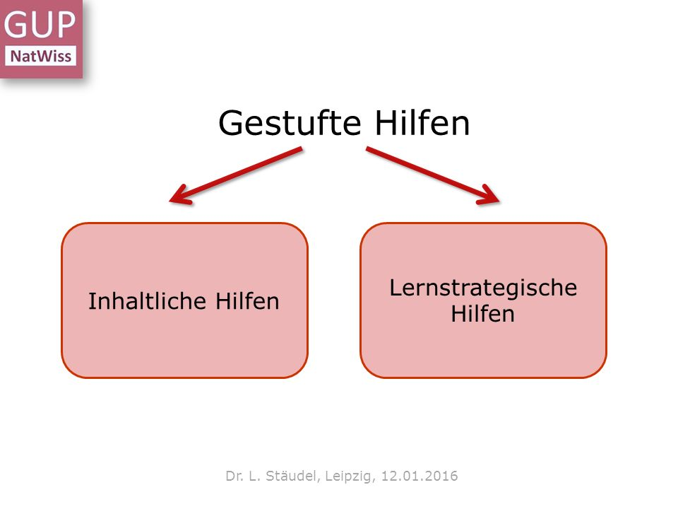 Gestufte Hilfen Inhaltliche Hilfen Lernstrategische Hilfen Dr. L. Stäudel, Leipzig, 12.01.2016