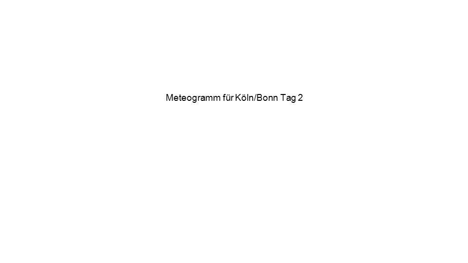 Meteogramm für Köln/Bonn Tag 2