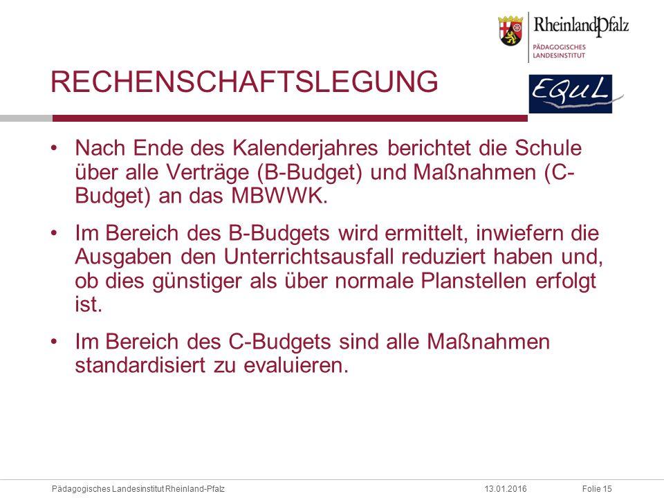 Folie 15Pädagogisches Landesinstitut Rheinland-Pfalz13.01.2016 RECHENSCHAFTSLEGUNG Nach Ende des Kalenderjahres berichtet die Schule über alle Verträge (B-Budget) und Maßnahmen (C- Budget) an das MBWWK.