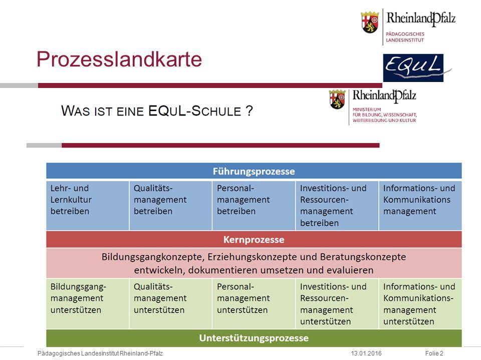 Folie 2Pädagogisches Landesinstitut Rheinland-Pfalz13.01.2016 Prozesslandkarte
