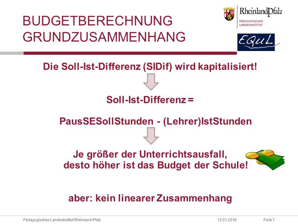 Folie 7Pädagogisches Landesinstitut Rheinland-Pfalz13.01.2016 BUDGETBERECHNUNG GRUNDZUSAMMENHANG Die Soll-Ist-Differenz (SIDif) wird kapitalisiert.