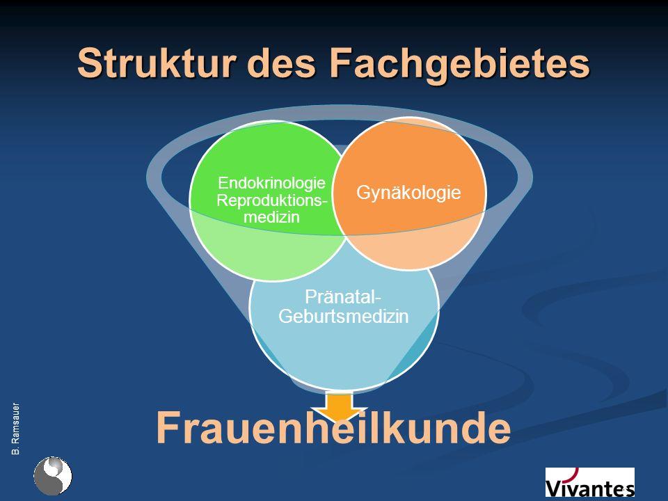 Struktur des Fachgebietes Frauenheilkunde Pränatal- Geburtsmedizin Endokrinologie Reproduktions- medizin Gynäkologie 6 B.