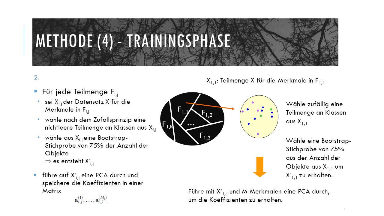 METHODE (5) - TRAININGSPHASE 3.
