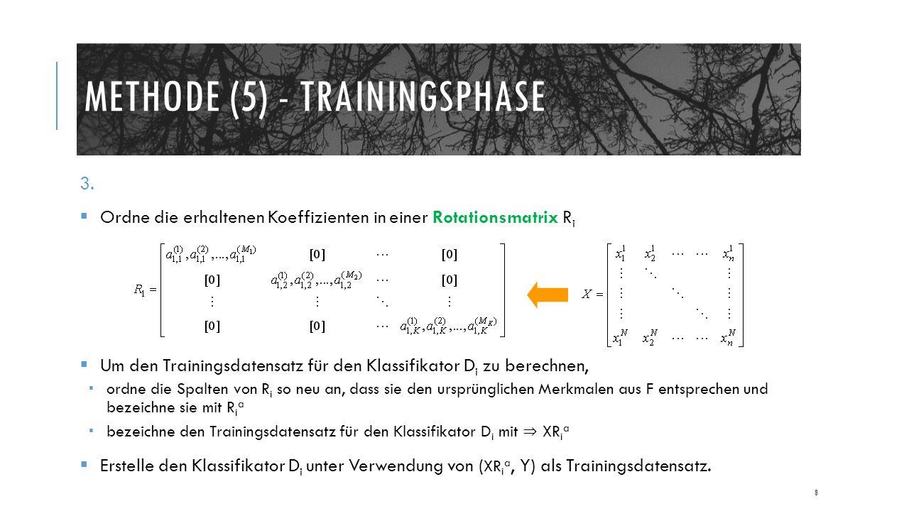 METHODE (6) - KLASSIFIKATIONSPHASE  Um ein gegebenes Objekt x zu klassifizieren, sei d i,j (xR i a ) die Wahrscheinlichkeit, dass der Klassifikator D i annimmt, x stammt aus der Klasse  Berechne das durchschnittliche Vertrauen für jede Klasse über alle Klassifikatoren mit:  Klassifiziere x in die Klasse mit dem größten Vertrauen 9 Satz von Klassenbeschreibungen