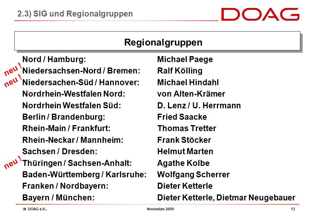  DOAG e.V., November 200013 Nord / Hamburg:Michael Paege Niedersachsen-Nord / Bremen:Ralf Kölling Niedersachen-Süd / Hannover:Michael Hindahl Nordrhein-Westfalen Nord:von Alten-Krämer Nordrhein Westfalen Süd:D.