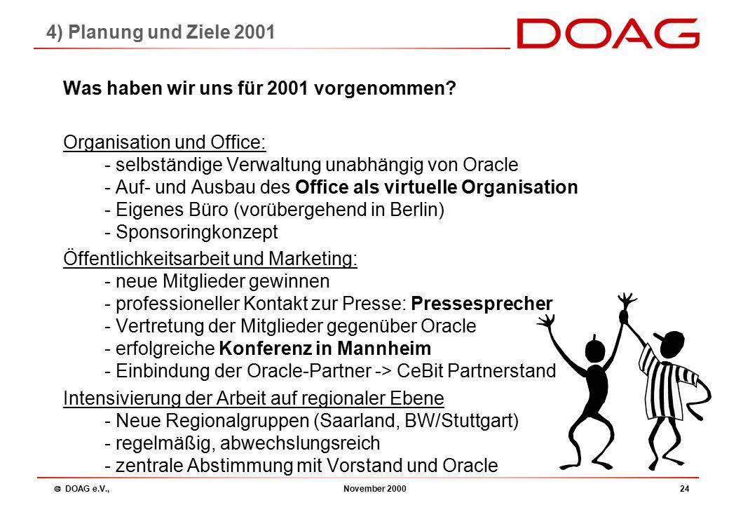 DOAG e.V., November 200024 Was haben wir uns für 2001 vorgenommen.