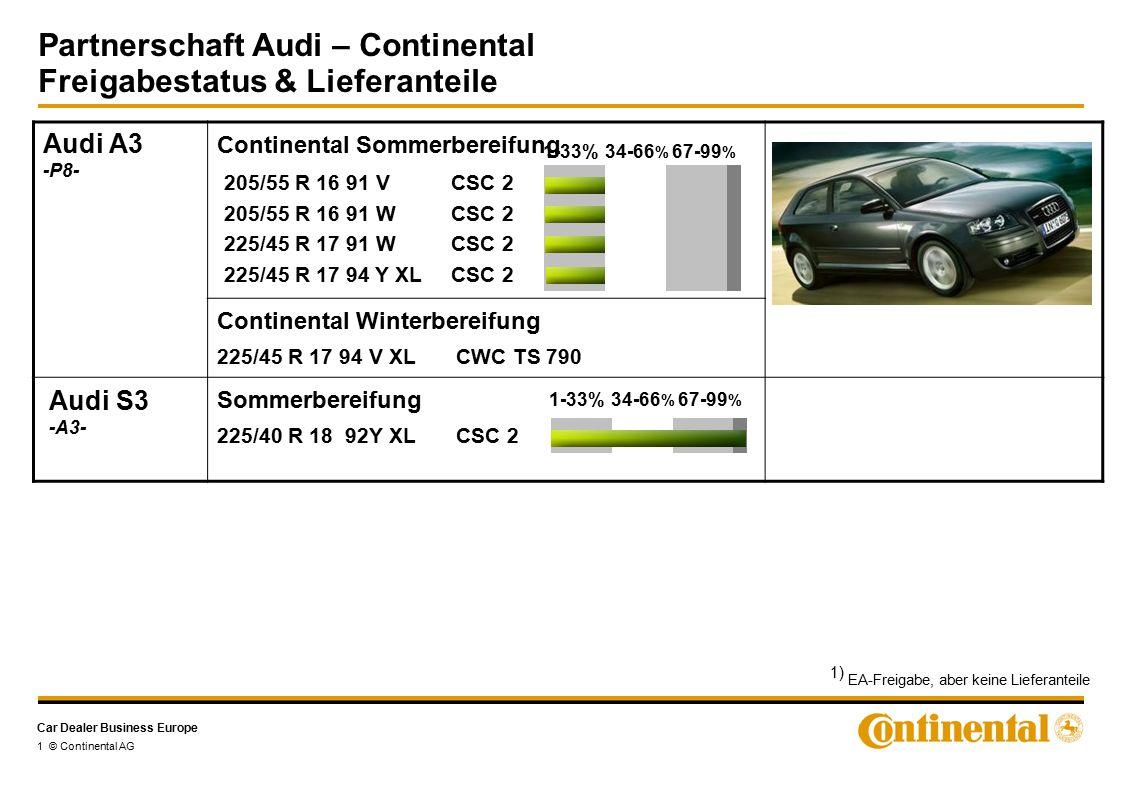 Car Dealer Business Europe Partnerschaft Audi – Continental Freigabestatus & Lieferanteile 1 © Continental AG Audi A3 -P8- Continental Sommerbereifung Continental Winterbereifung 225/45 R 17 94 V XL CWC TS 790 Sommerbereifung 225/40 R 18 92Y XL CSC 2 205/55 R 16 91 VCSC 2 205/55 R 16 91 WCSC 2 225/45 R 17 91 WCSC 2 225/45 R 17 94 Y XLCSC 2 1-33%34-66 % 67-99 % Audi S3 -A3- 1-33%34-66 % 67-99 % 1) EA-Freigabe, aber keine Lieferanteile
