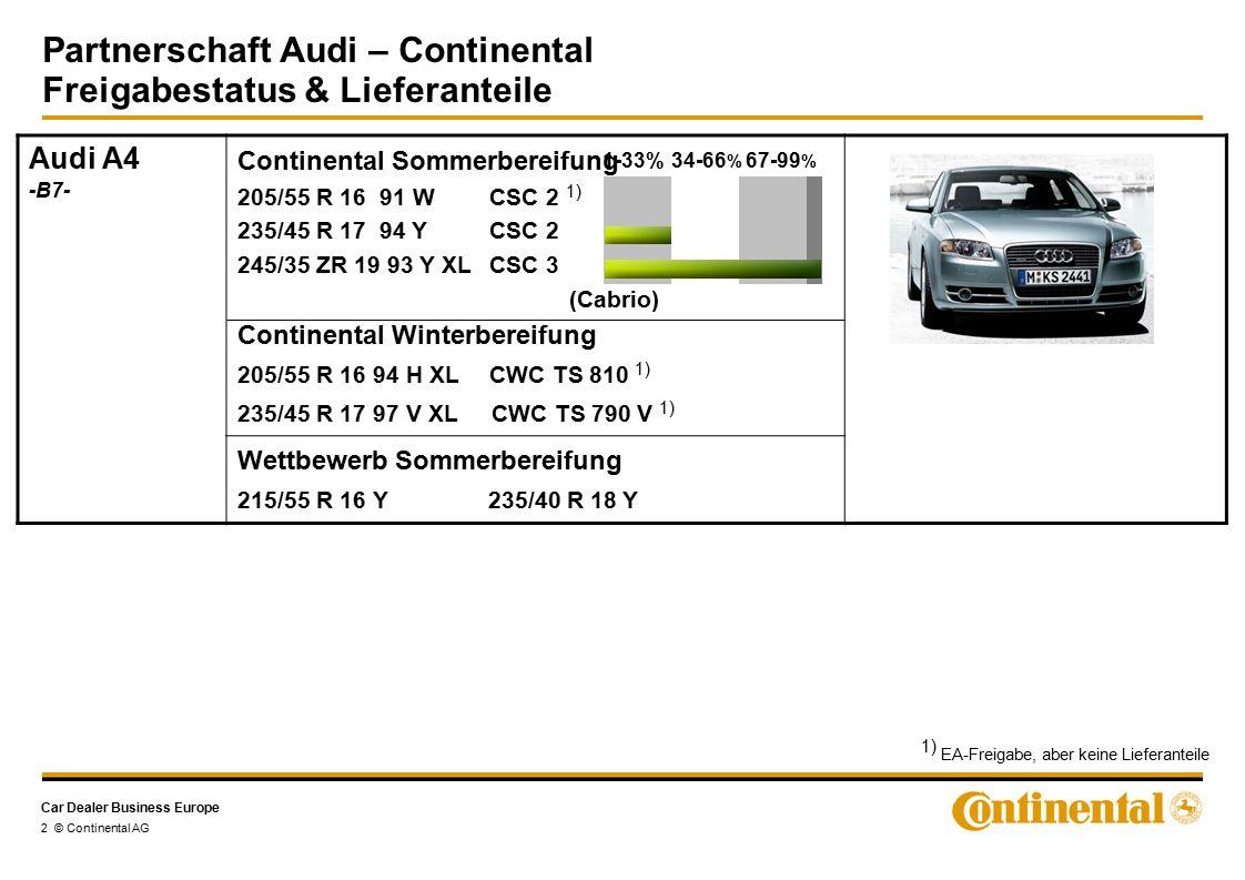 Car Dealer Business Europe Partnerschaft Audi – Continental Freigabestatus & Lieferanteile 2 © Continental AG Audi A4 -B7- Continental Sommerbereifung 205/55 R 16 91 WCSC 2 1) 235/45 R 17 94 YCSC 2 245/35 ZR 19 93 Y XLCSC 3 (Cabrio) Continental Winterbereifung 205/55 R 16 94 H XLCWC TS 810 1) 235/45 R 17 97 V XL CWC TS 790 V 1) Wettbewerb Sommerbereifung 215/55 R 16 Y 235/40 R 18 Y 1-33%34-66 % 67-99 % 1) EA-Freigabe, aber keine Lieferanteile