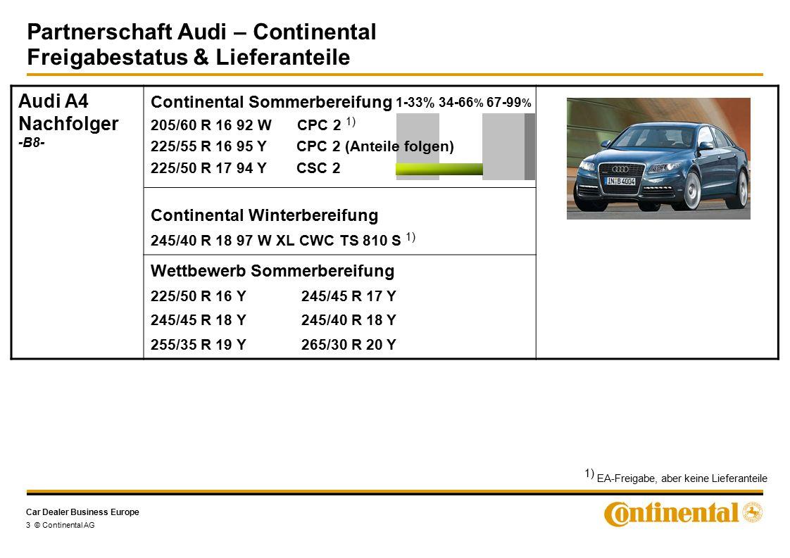 Car Dealer Business Europe Partnerschaft Audi – Continental Freigabestatus & Lieferanteile 3 © Continental AG Audi A4 Nachfolger -B8- Continental Sommerbereifung 205/60 R 16 92 W CPC 2 1) 225/55 R 16 95 Y CPC 2 (Anteile folgen) 225/50 R 17 94 Y CSC 2 Continental Winterbereifung 245/40 R 18 97 W XL CWC TS 810 S 1) Wettbewerb Sommerbereifung 225/50 R 16 Y 245/45 R 17 Y 245/45 R 18 Y 245/40 R 18 Y 255/35 R 19 Y 265/30 R 20 Y 1-33%34-66 % 67-99 % 1) EA-Freigabe, aber keine Lieferanteile