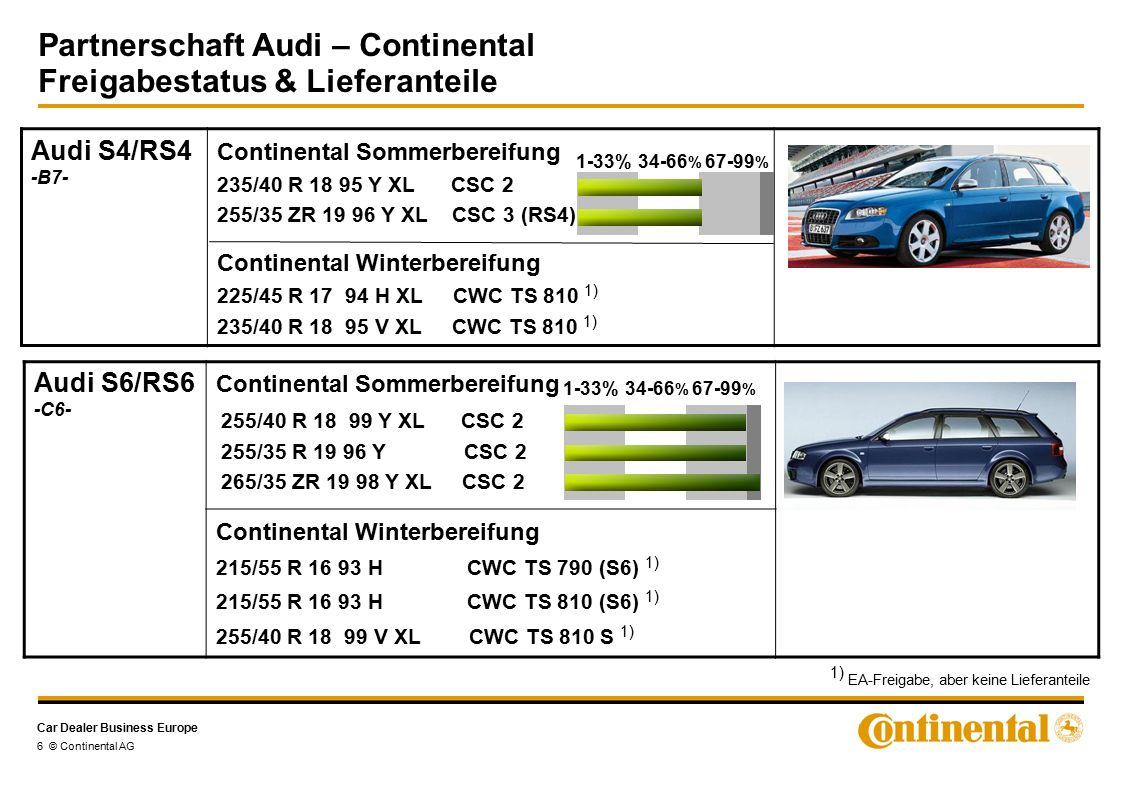 Car Dealer Business Europe Partnerschaft Audi – Continental Freigabestatus & Lieferanteile 7 © Continental AG Audi A8 -D3- Continental Sommerbereifung Wettbewerb Sommerbereifung 235/60 R 16 W XL 235/55 R 17 Y 235/50 R 18 Y XL 255/45 R 18 Y 255/40 ZR 19 Y XL CSC 2 1) 275/35 R 20 102 Y XL CSC 2 1-33%34-66 % 67-99 % 1) EA-Freigabe, aber keine Lieferanteile