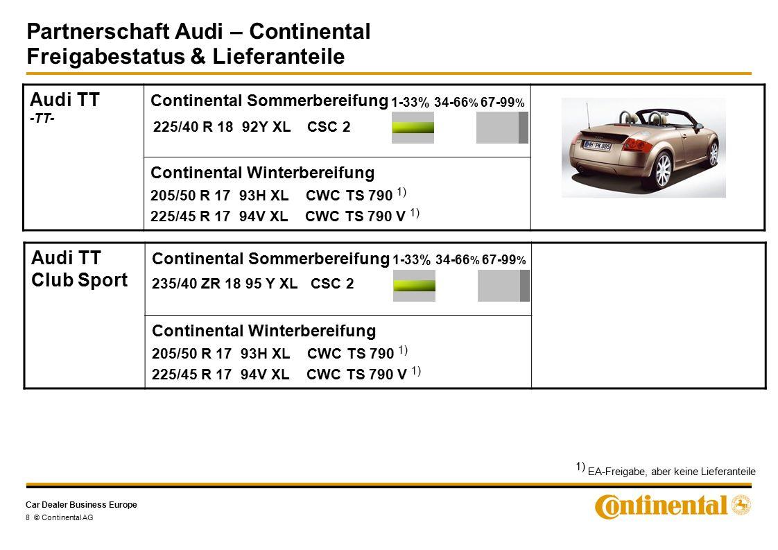 Car Dealer Business Europe Partnerschaft Audi – Continental Freigabestatus & Lieferanteile 8 © Continental AG Audi TT -TT- Continental Sommerbereifung Continental Winterbereifung 205/50 R 17 93H XL CWC TS 790 1) 225/45 R 17 94V XL CWC TS 790 V 1) 225/40 R 18 92Y XL CSC 2 1-33%34-66 % 67-99 % Audi TT Club Sport Continental Sommerbereifung 235/40 ZR 18 95 Y XL CSC 2 Continental Winterbereifung 205/50 R 17 93H XL CWC TS 790 1) 225/45 R 17 94V XL CWC TS 790 V 1) 1-33%34-66 % 67-99 % 1) EA-Freigabe, aber keine Lieferanteile