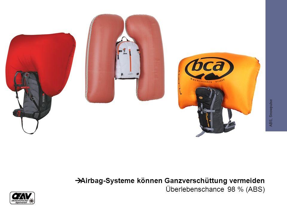  Airbag-Systeme können Ganzverschüttung vermeiden Überlebenschance 98 % (ABS) ABS, Snowpulse