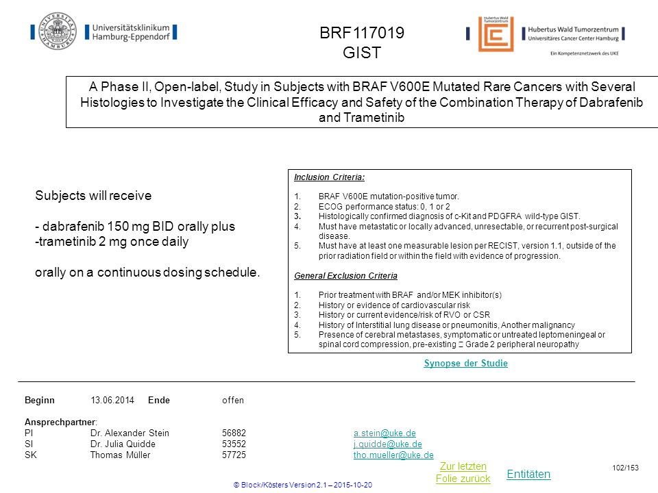 Entitäten Zur letzten Folie zurück BRF117019 GIST A Phase II, Open-label, Study in Subjects with BRAF V600E Mutated Rare Cancers with Several Histologies to Investigate the Clinical Efficacy and Safety of the Combination Therapy of Dabrafenib and Trametinib Beginn13.06.2014 Ende offen Ansprechpartner: PIDr.