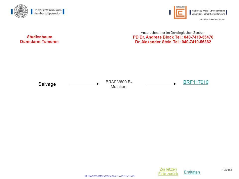 Entitäten Zur letzten Folie zurück Studienbaum Dünndarm-Tumoren BRF117019 Salvage BRAF V600 E- Mutation Ansprechpartner im Onkologischen Zentrum PD Dr