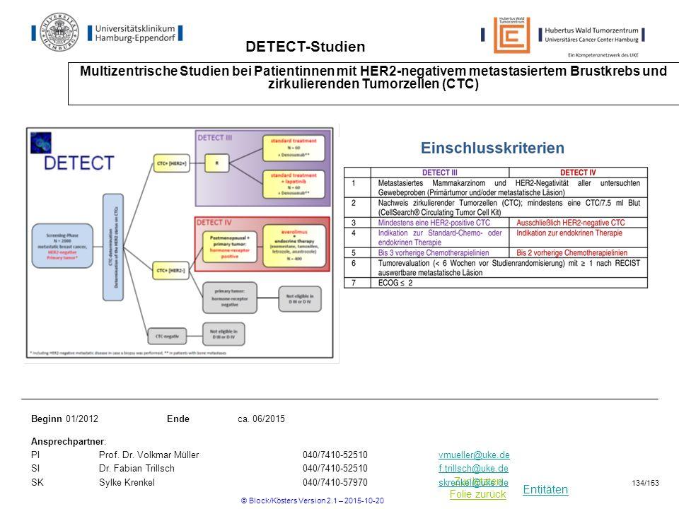 Entitäten Zur letzten Folie zurück DETECT-Studien Multizentrische Studien bei Patientinnen mit HER2-negativem metastasiertem Brustkrebs und zirkuliere