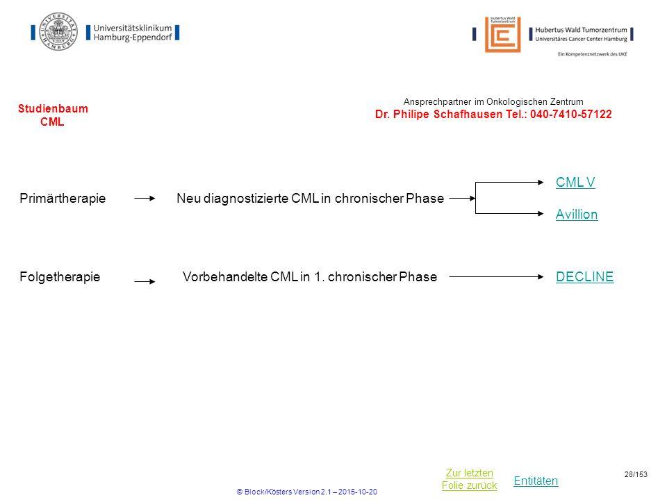 Entitäten Zur letzten Folie zurück Studienbaum CML PrimärtherapieNeu diagnostizierte CML in chronischer Phase CML V Ansprechpartner im Onkologischen Z