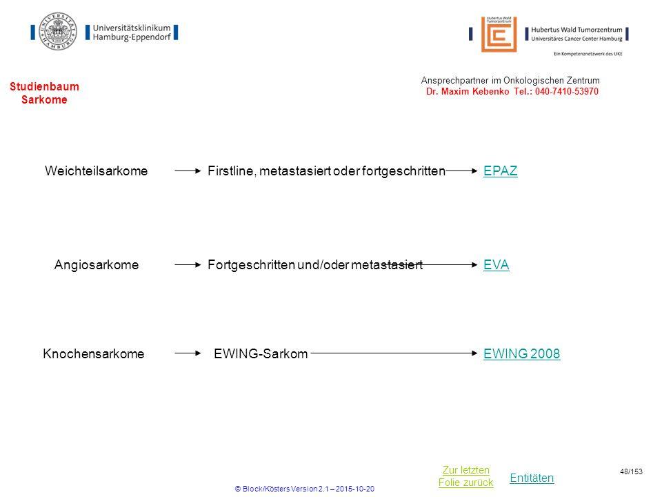 Entitäten Zur letzten Folie zurück Studienbaum Sarkome EWING 2008EWING-Sarkom Weichteilsarkome Knochensarkome Firstline, metastasiert oder fortgeschri