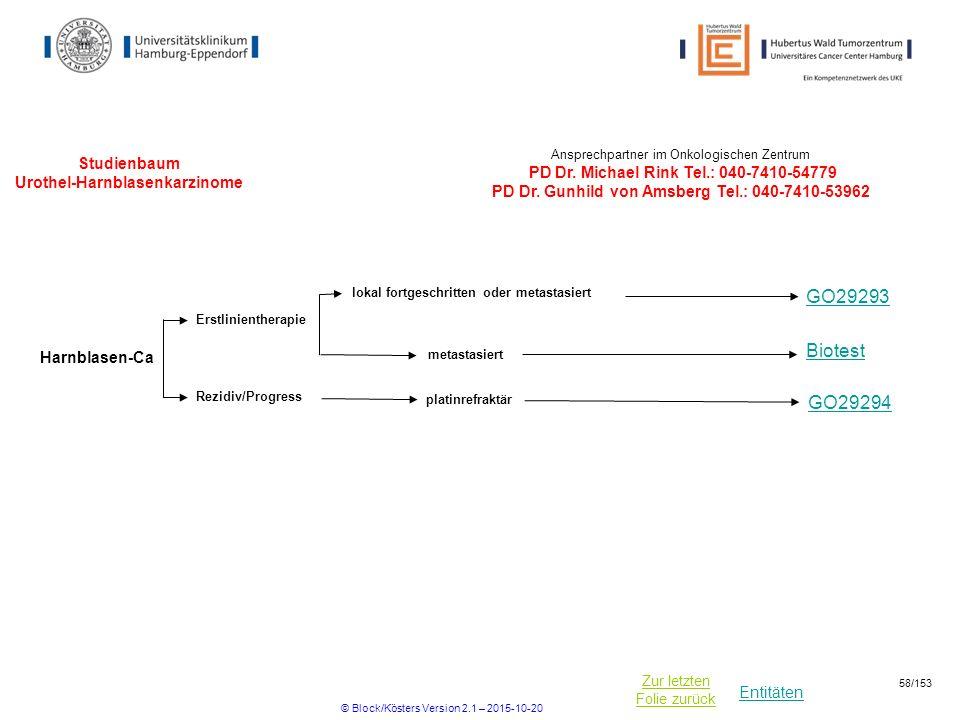 Entitäten Zur letzten Folie zurück Studienbaum Urothel-Harnblasenkarzinome Ansprechpartner im Onkologischen Zentrum PD Dr. Michael Rink Tel.: 040-7410