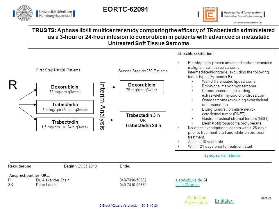 Entitäten Zur letzten Folie zurück EORTC-62091 TRUSTS: A phase IIb/III multicenter study comparing the efficacy of TRabectedin administered as a 3-hou