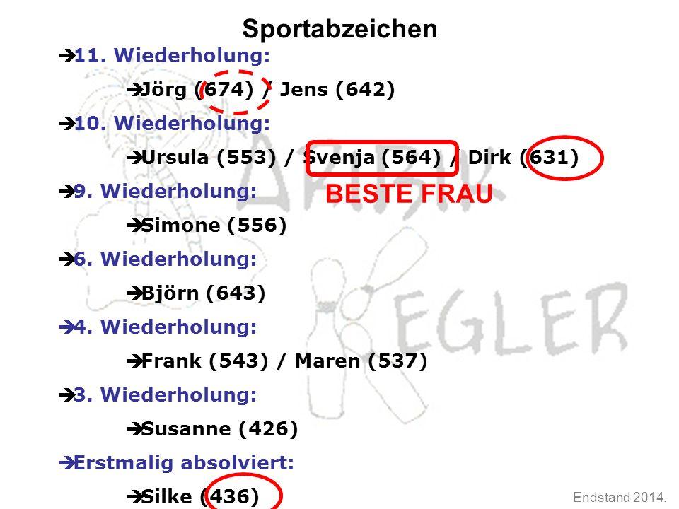 Endstand 2014. Sportabzeichen  11. Wiederholung:  Jörg (674) / Jens (642)  10.