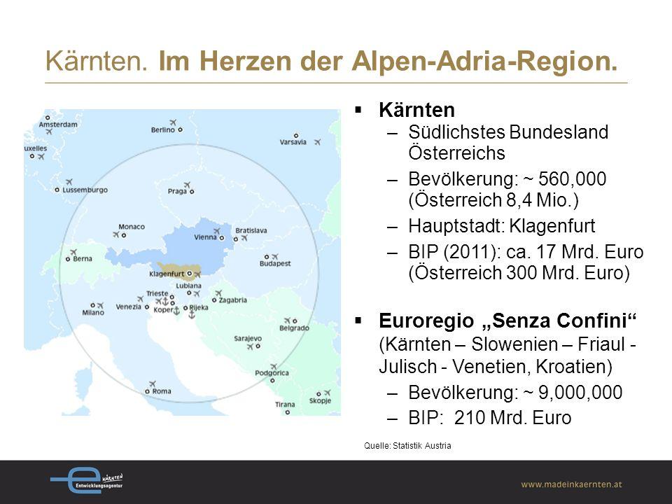 Kärnten. Im Herzen der Alpen-Adria-Region.