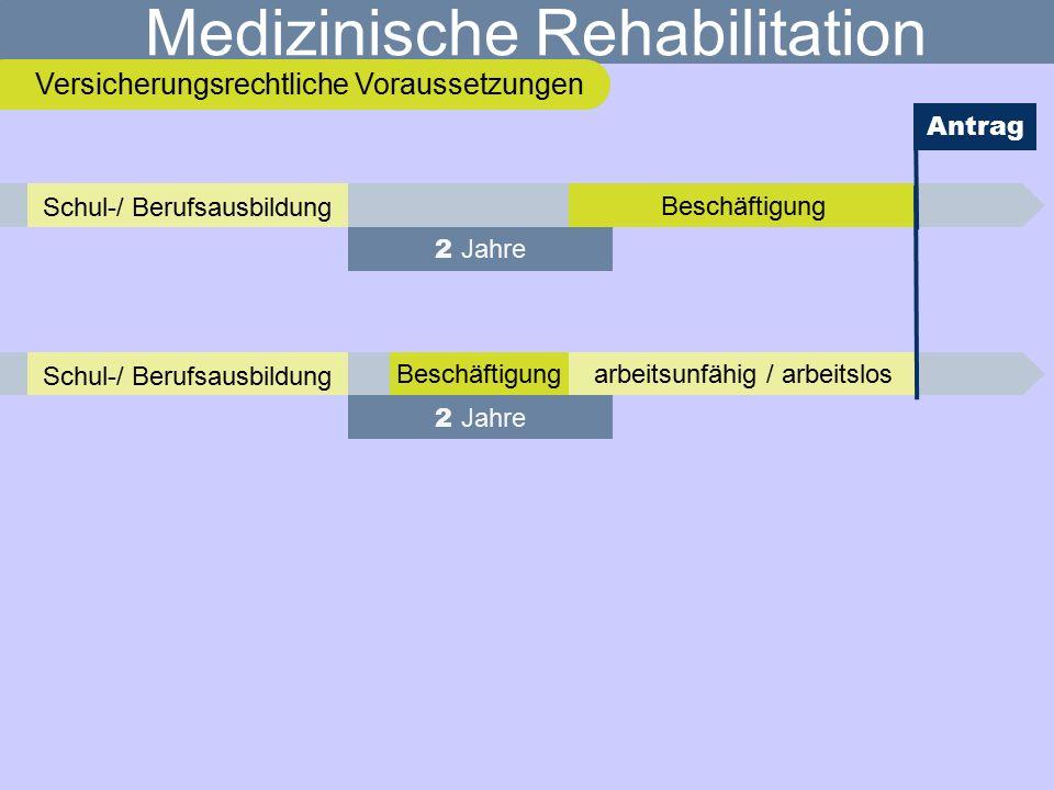 Medizinische Rehabilitation Versicherungsrechtliche Voraussetzungen Antrag 2 Jahre Schul-/ Berufsausbildung Beschäftigung Schul-/ Berufsausbildung Beschäftigungarbeitsunfähig / arbeitslos 2 Jahre