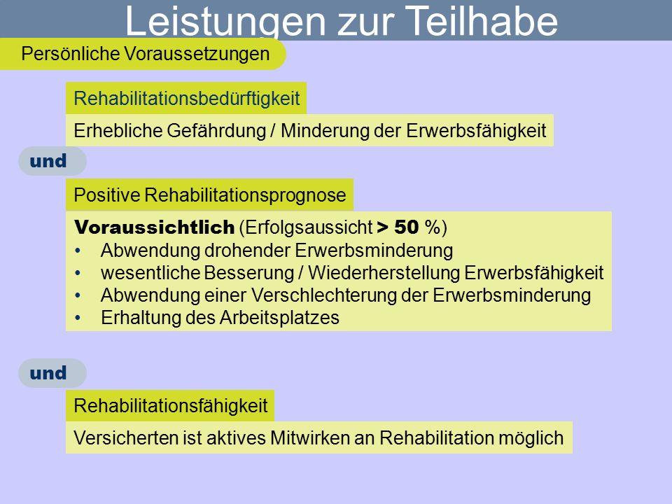 deutsche rentenversicherung abteilung reha