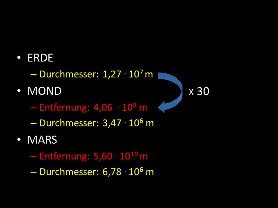 ERDE – Durchmesser: 1,27. 10 7 m MOND – Entfernung: 4,06. 10 8 m – Durchmesser: 3,47. 10 6 m MARS – Entfernung: 5,60. 10 10 m – Durchmesser: 6,78. 10