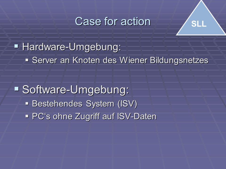 Case for action  Hardware-Umgebung:  Server an Knoten des Wiener Bildungsnetzes  Software-Umgebung:  Bestehendes System (ISV)  PC's ohne Zugriff auf ISV-Daten SLL