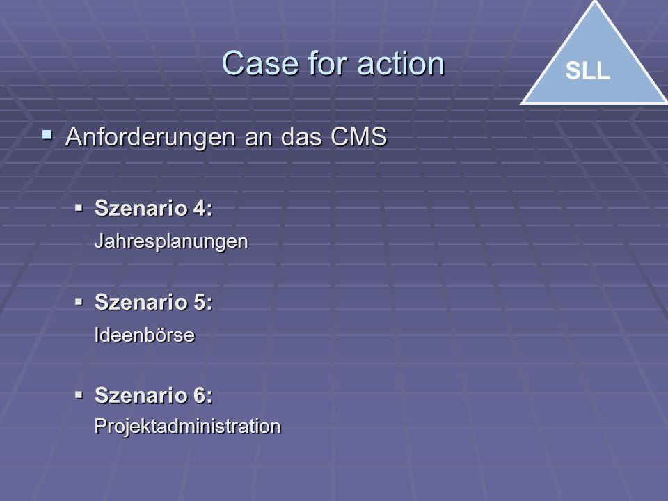 Case for action  Anforderungen an das CMS  Szenario 4: Jahresplanungen  Szenario 5: Ideenbörse  Szenario 6: Projektadministration SLL