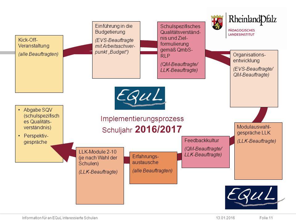 """Folie 11Information für an EQuL interessierte Schulen13.01.2016 Abgabe SQV (schulspezifisch es Qualitäts- verständnis) Perspektiv- gespräche Modulauswahl- gespräche LLK (LLK-Beauftragte) Schulspezifisches Qualitätsverständ- nis und Ziel- formulierung gemäß QmbS- RLP (QM-Beauftragte/ LLK-Beauftragte) Organisations- entwicklung (EVS-Beauftragte/ QM-Beauftragte) Feedbackkultur (QM-Beauftragte/ LLK-Beauftragte) LLK-Module 2-10 (je nach Wahl der Schulen) (LLK-Beauftragte) Einführung in die Budgetierung (EVS-Beauftragte mit Arbeitsschwer- punkt """"Budget ) Erfahrungs- austausche (alle Beauftragten) Kick-Off- Veranstaltung (alle Beauftragten) Implementierungsprozess Schuljahr 2016/2017"""