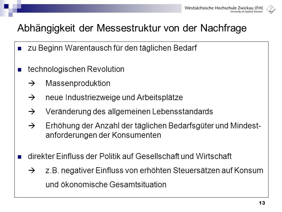 13 Abhängigkeit der Messestruktur von der Nachfrage zu Beginn Warentausch für den täglichen Bedarf technologischen Revolution  Massenproduktion  neu