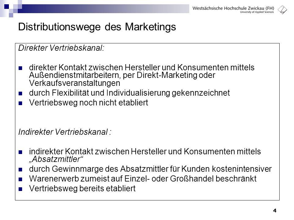 4 Distributionswege des Marketings Direkter Vertriebskanal: direkter Kontakt zwischen Hersteller und Konsumenten mittels Außendienstmitarbeitern, per