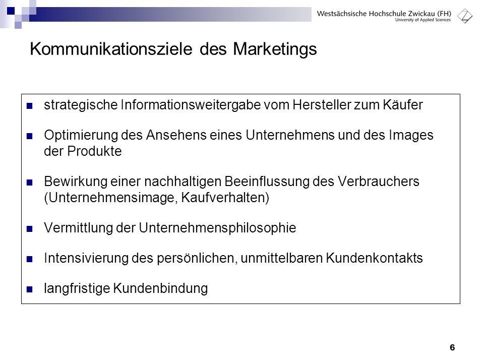 6 Kommunikationsziele des Marketings strategische Informationsweitergabe vom Hersteller zum Käufer Optimierung des Ansehens eines Unternehmens und des