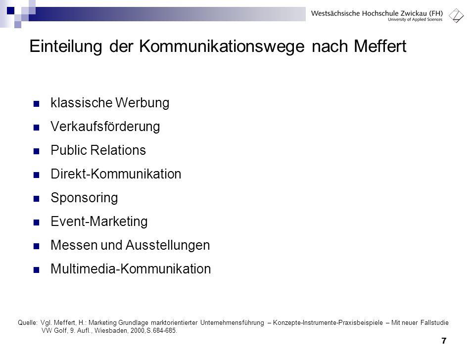 7 Einteilung der Kommunikationswege nach Meffert klassische Werbung Verkaufsförderung Public Relations Direkt-Kommunikation Sponsoring Event-Marketing