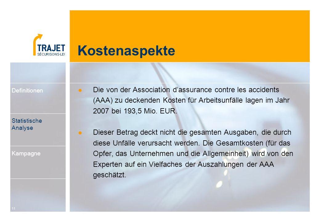 11 Kostenaspekte Die von der Association d'assurance contre les accidents (AAA) zu deckenden Kosten für Arbeitsunfälle lagen im Jahr 2007 bei 193,5 Mi