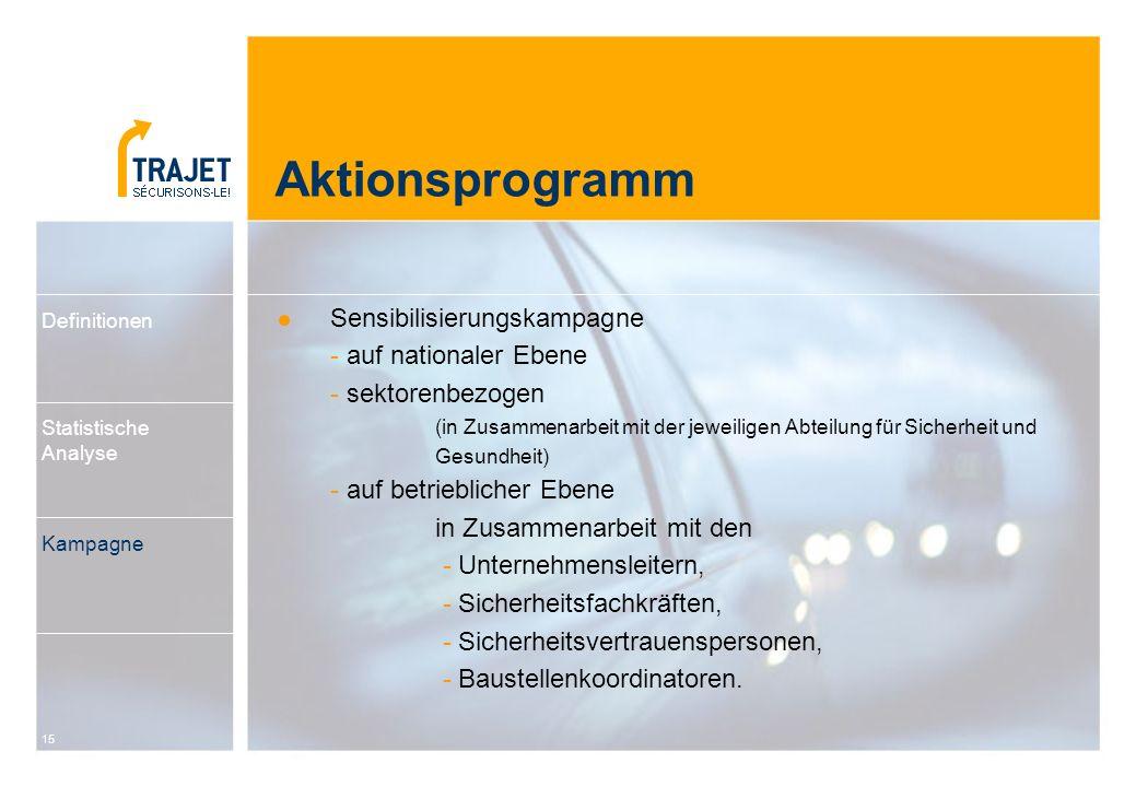 15 Aktionsprogramm Sensibilisierungskampagne - auf nationaler Ebene - sektorenbezogen (in Zusammenarbeit mit der jeweiligen Abteilung für Sicherheit u