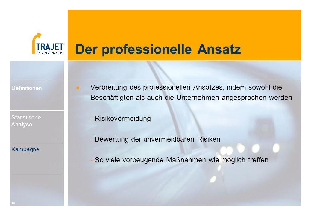 18 Der professionelle Ansatz Verbreitung des professionellen Ansatzes, indem sowohl die Beschäftigten als auch die Unternehmen angesprochen werden - R