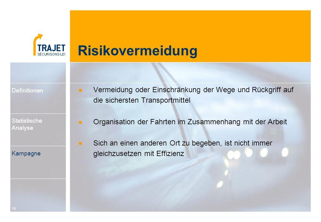 19 Risikovermeidung Vermeidung oder Einschränkung der Wege und Rückgriff auf die sichersten Transportmittel Organisation der Fahrten im Zusammenhang m