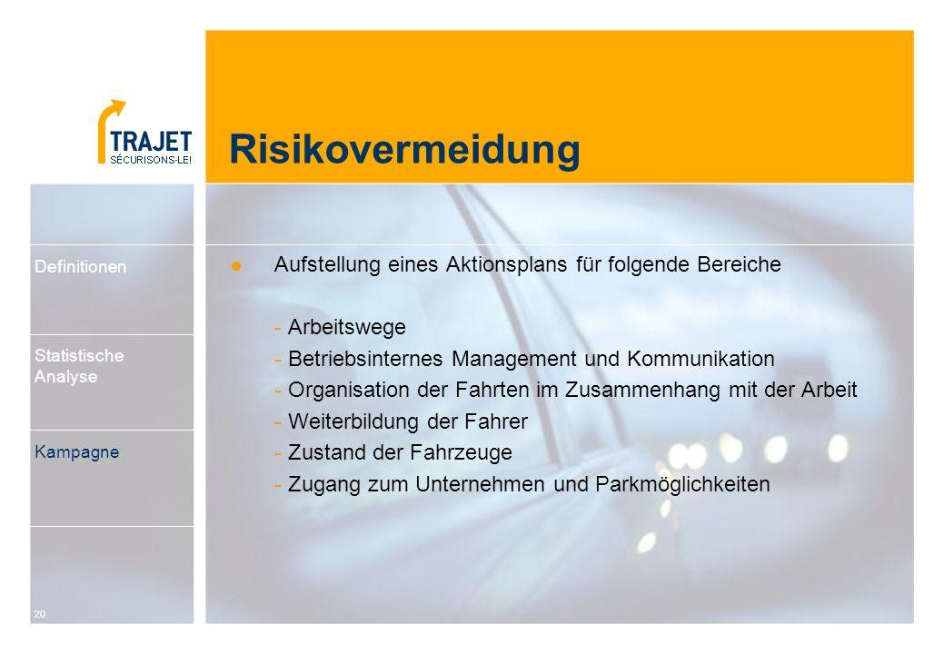20 Risikovermeidung Aufstellung eines Aktionsplans für folgende Bereiche - Arbeitswege - Betriebsinternes Management und Kommunikation - Organisation