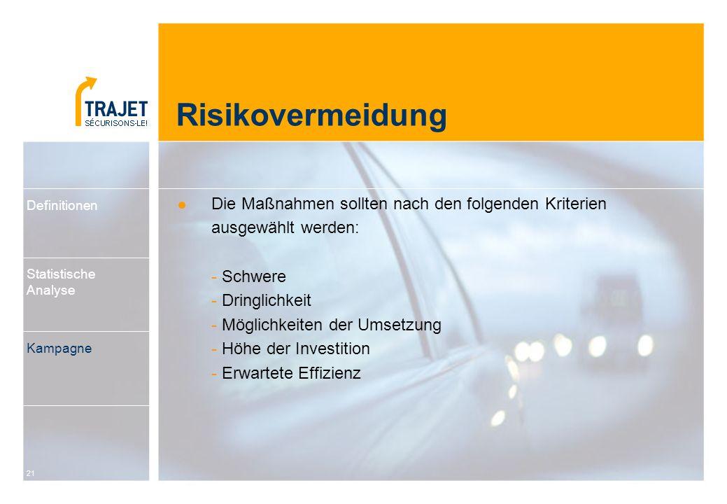 21 Risikovermeidung Die Maßnahmen sollten nach den folgenden Kriterien ausgewählt werden: - Schwere - Dringlichkeit - Möglichkeiten der Umsetzung - Höhe der Investition - Erwartete Effizienz Definitionen Statistische Analyse Kampagne