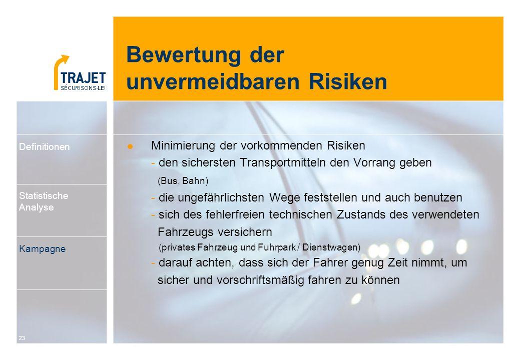 23 Minimierung der vorkommenden Risiken - den sichersten Transportmitteln den Vorrang geben (Bus, Bahn) - die ungefährlichsten Wege feststellen und au