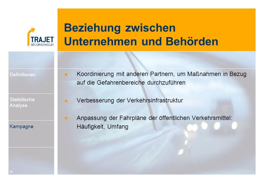 25 Koordinierung mit anderen Partnern, um Maßnahmen in Bezug auf die Gefahrenbereiche durchzuführen Verbesserung der Verkehrsinfrastruktur Anpassung der Fahrpläne der öffentlichen Verkehrsmittel: Häufigkeit, Umfang Beziehung zwischen Unternehmen und Behörden Definitionen Statistische Analyse Kampagne