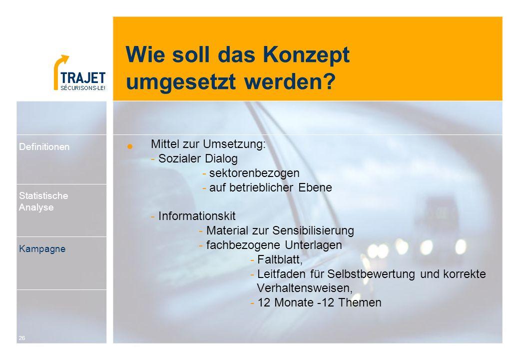 26 Mittel zur Umsetzung: - Sozialer Dialog - sektorenbezogen - auf betrieblicher Ebene - Informationskit - Material zur Sensibilisierung - fachbezogen