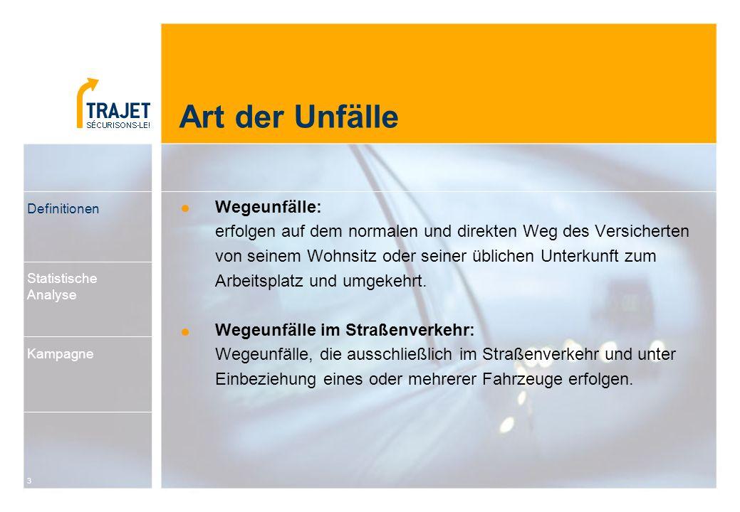 14 Eingesetzte Strategien UEL-Charta für nachhaltige Entwicklung (31.