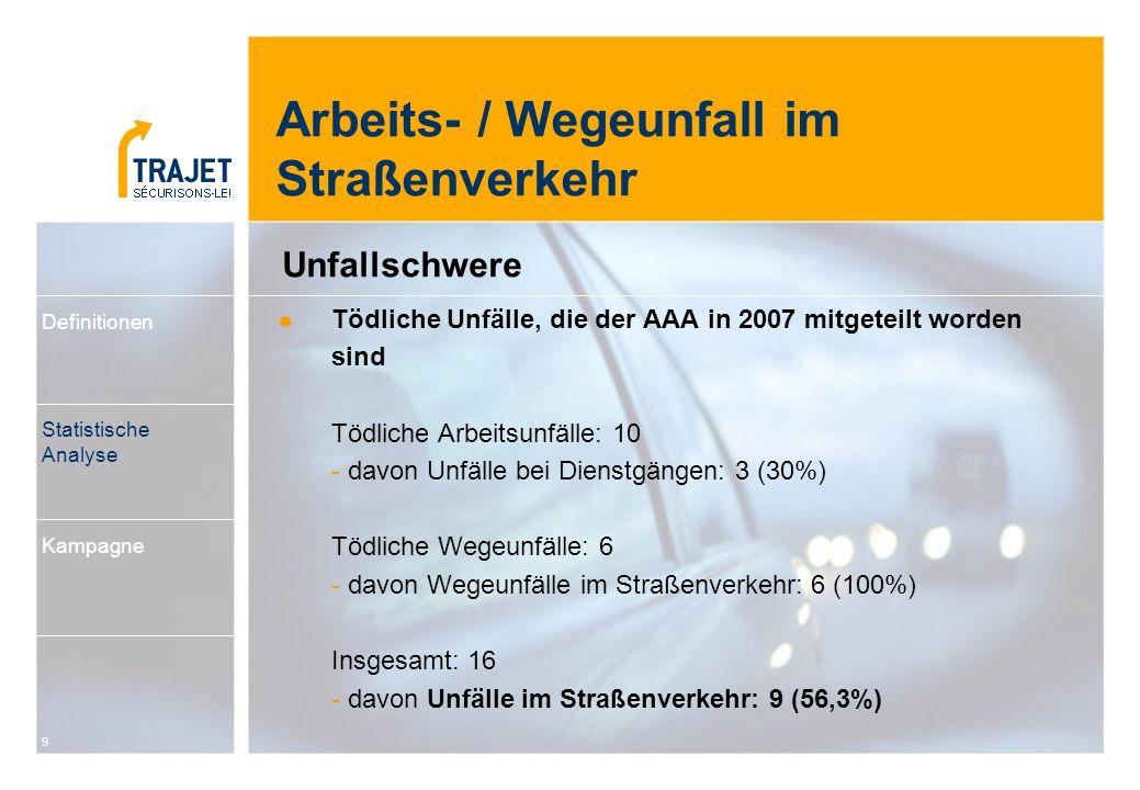 9 Tödliche Unfälle, die der AAA in 2007 mitgeteilt worden sind Tödliche Arbeitsunfälle: 10 - davon Unfälle bei Dienstgängen: 3 (30%) Tödliche Wegeunfä